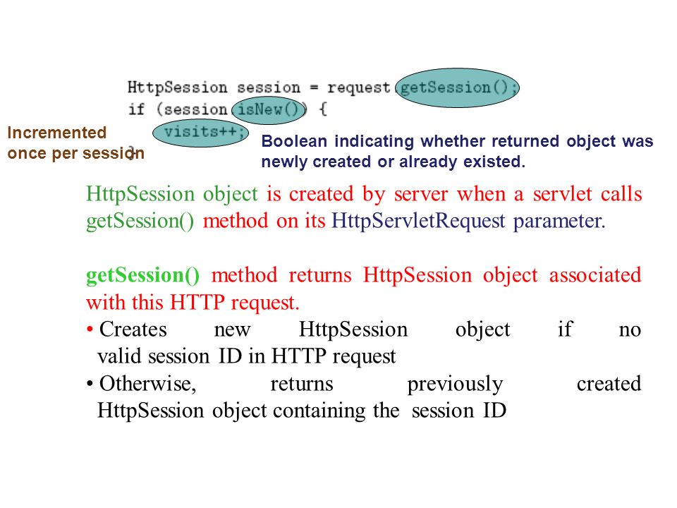 Creates new HttpSession object if no valid session ID in HTTP request