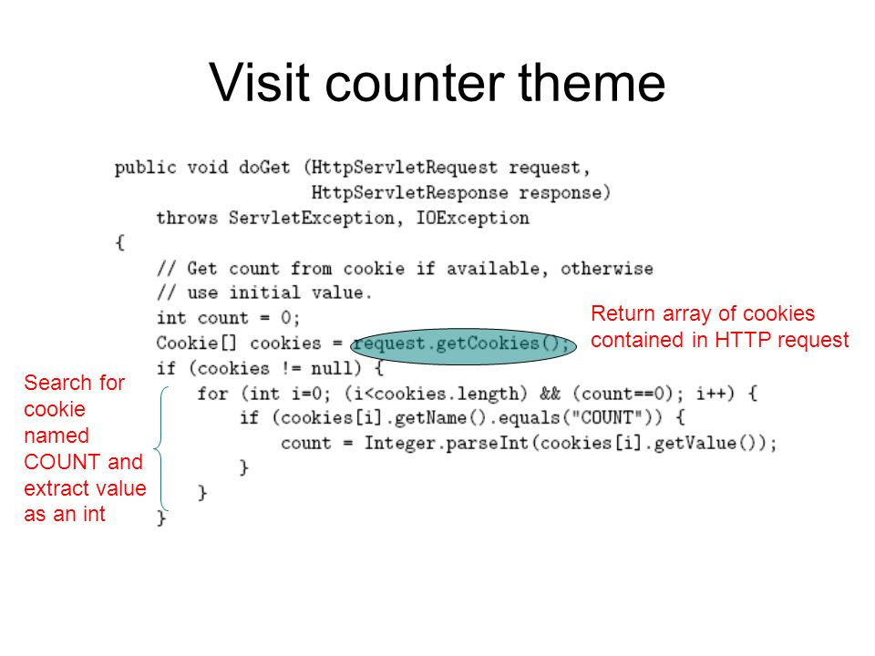 Visit counter theme Return array of cookies contained in HTTP request