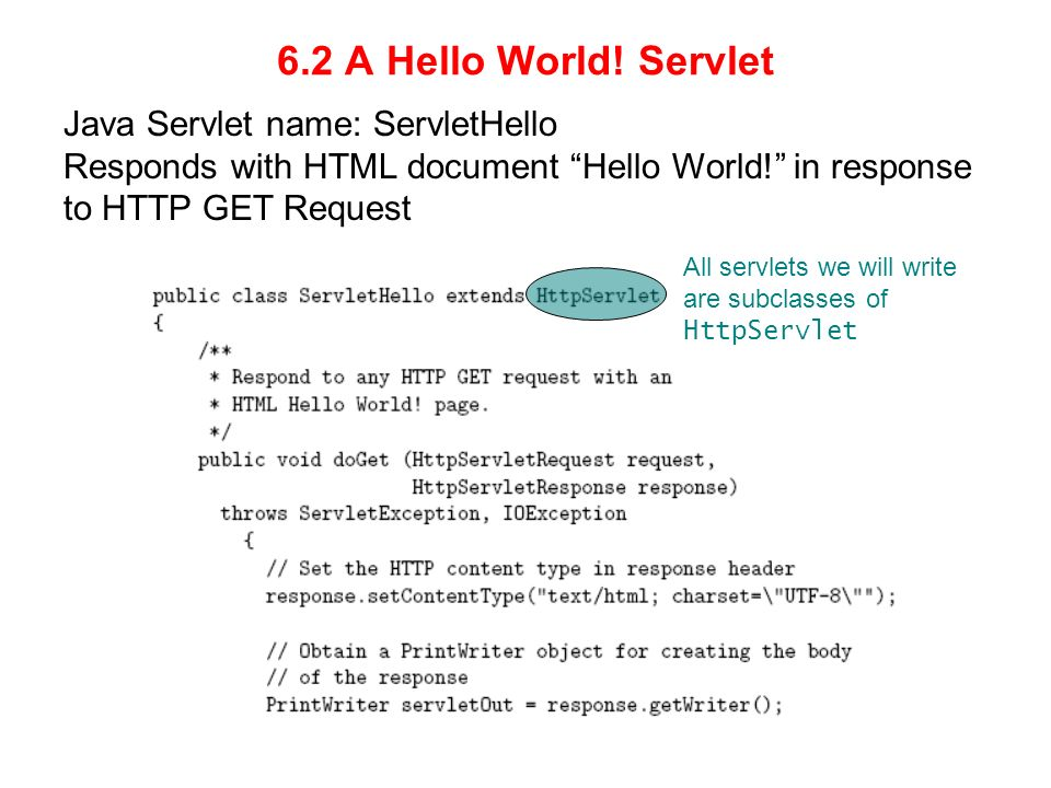 6.2 A Hello World! Servlet Java Servlet name: ServletHello