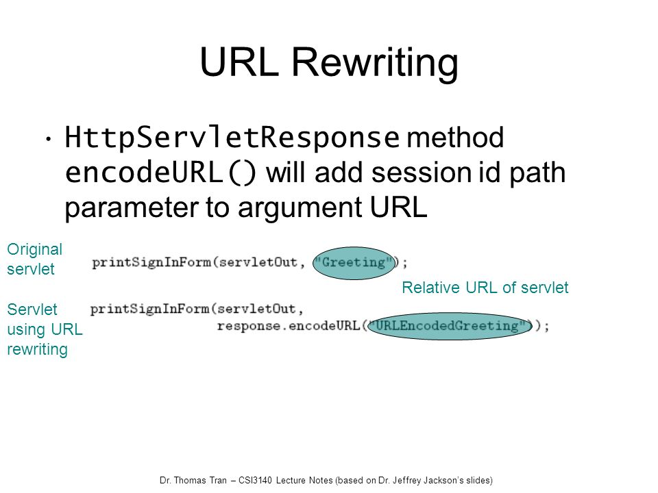 URL Rewriting HttpServletResponse method encodeURL() will add session id path parameter to argument URL.