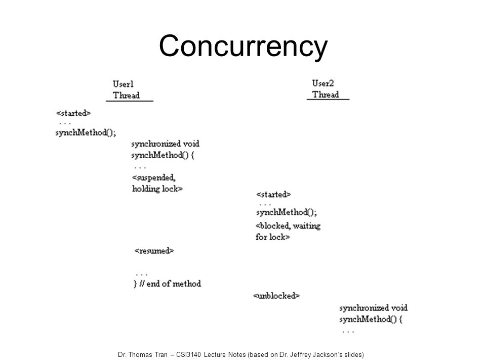 Concurrency Dr. Thomas Tran – CSI3140 Lecture Notes (based on Dr. Jeffrey Jackson's slides)