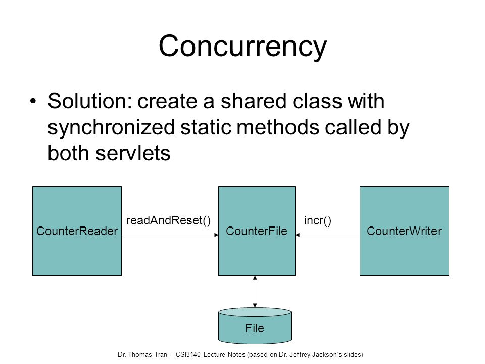 Concurrency Solution: create a shared class with synchronized static methods called by both servlets.