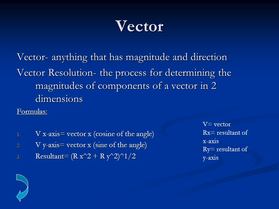 Vector Vector- anything that has magnitude and direction