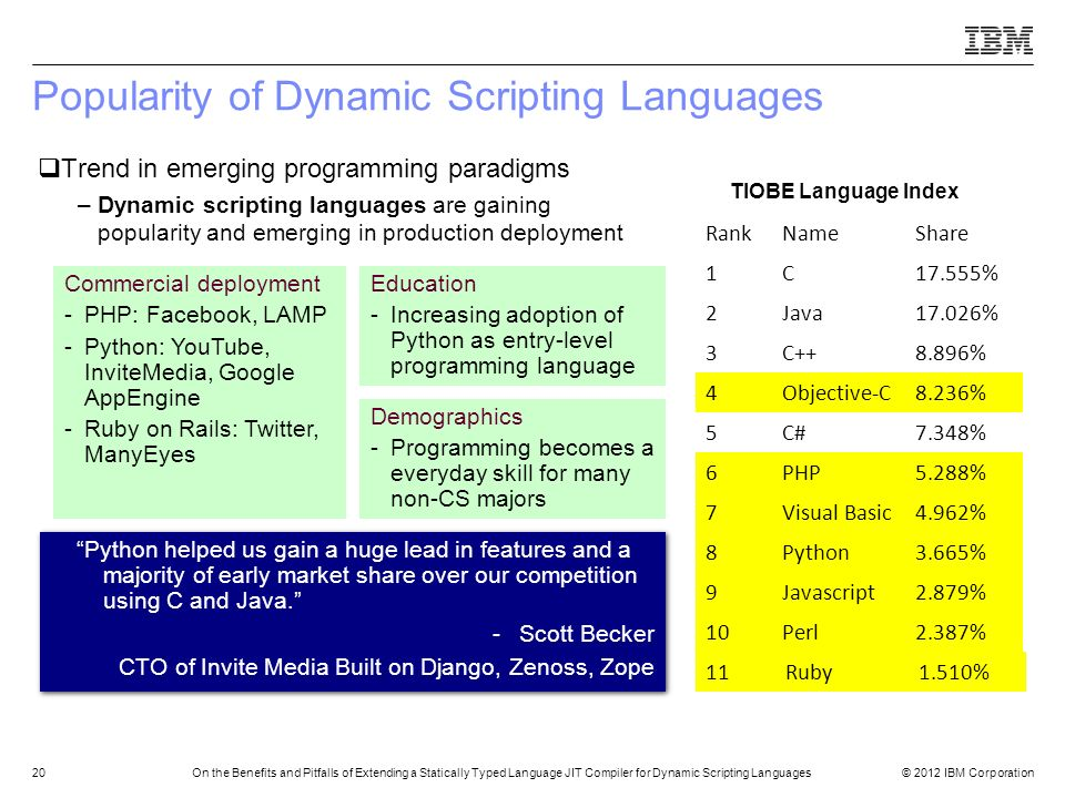 Popularity of Dynamic Scripting Languages