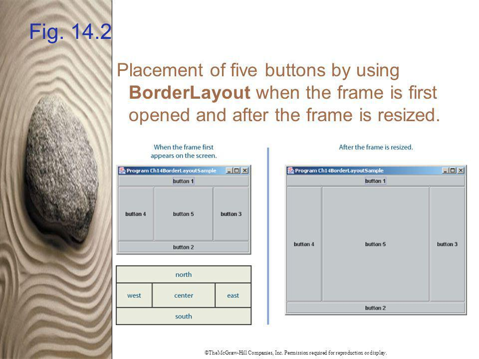 Fig. 14.2 Placement of five buttons by using BorderLayout when the frame is first opened and after the frame is resized.