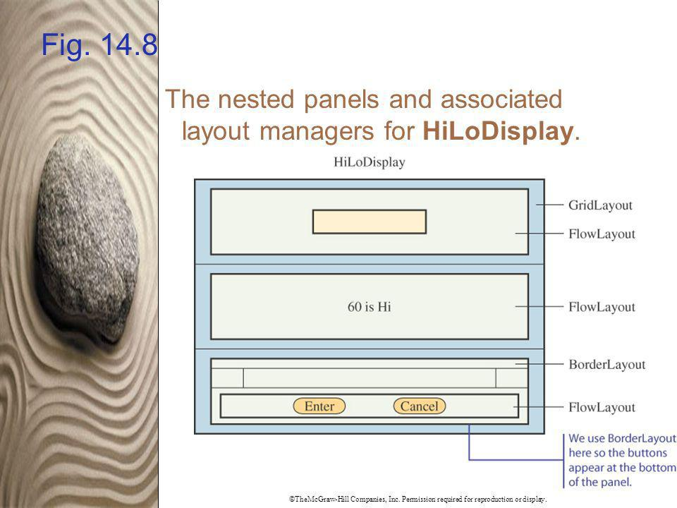 Fig. 14.8 The nested panels and associated layout managers for HiLoDisplay.