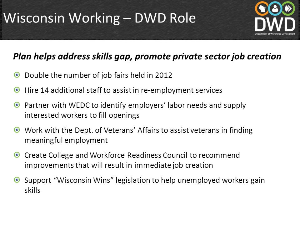 Wisconsin Working – DWD Role