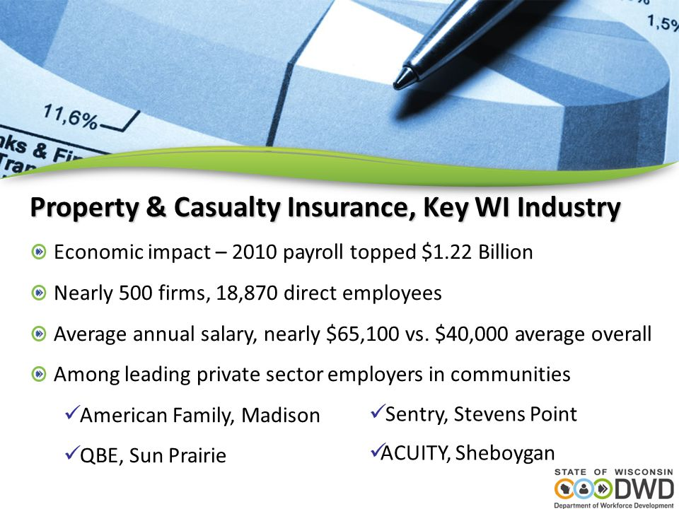 Property & Casualty Insurance, Key WI Industry