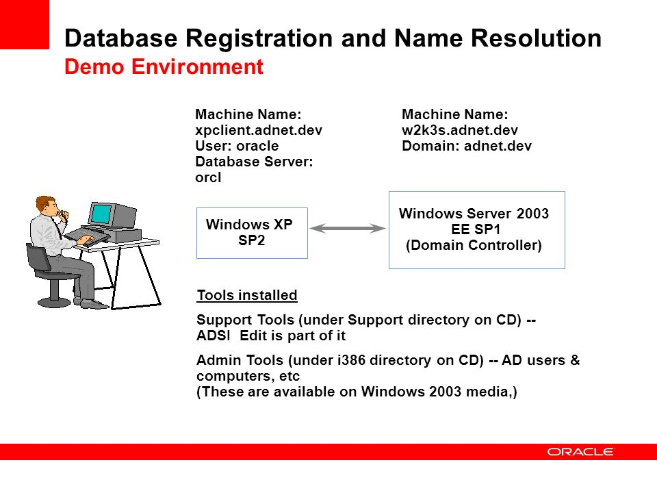 Database Registration and Name Resolution Demo Environment