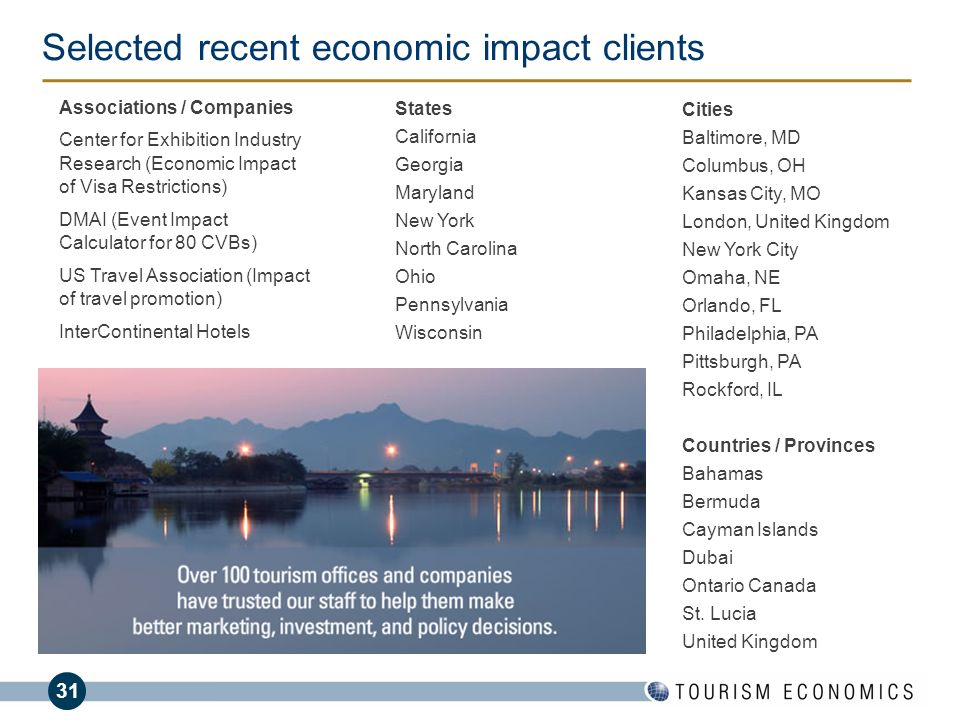 Selected recent economic impact clients