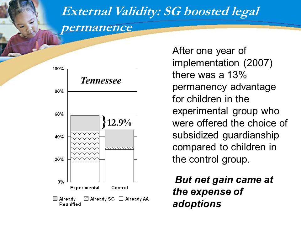 }12.9% External Validity: SG boosted legal permanence