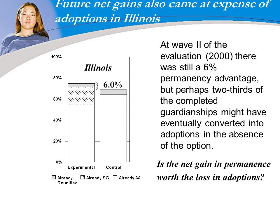 Future net gains also came at expense of adoptions in Illinois