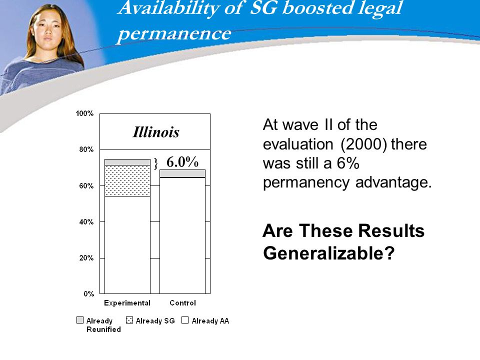 Availability of SG boosted legal permanence
