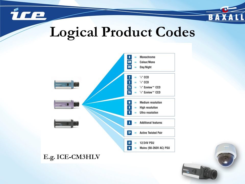 Logical Product Codes E.g. ICE-CM3HLV