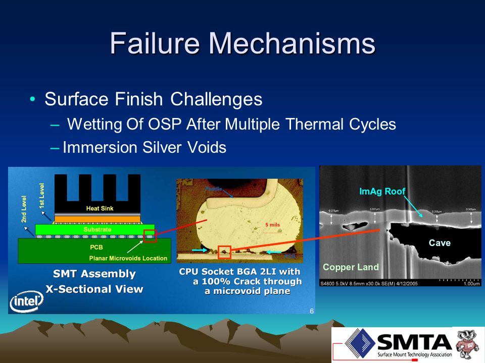 Failure Mechanisms Surface Finish Challenges