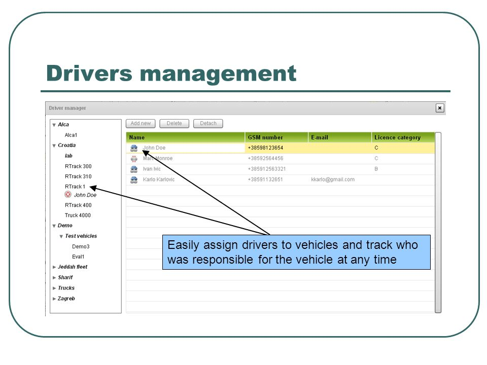 Drivers management Easily assign drivers to vehicles and track who was responsible for the vehicle at any time.