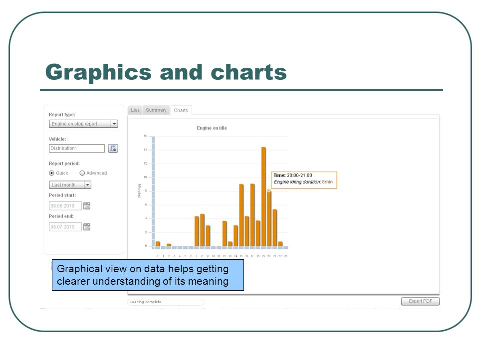 Graphics and charts Graphical view on data helps getting clearer understanding of its meaning