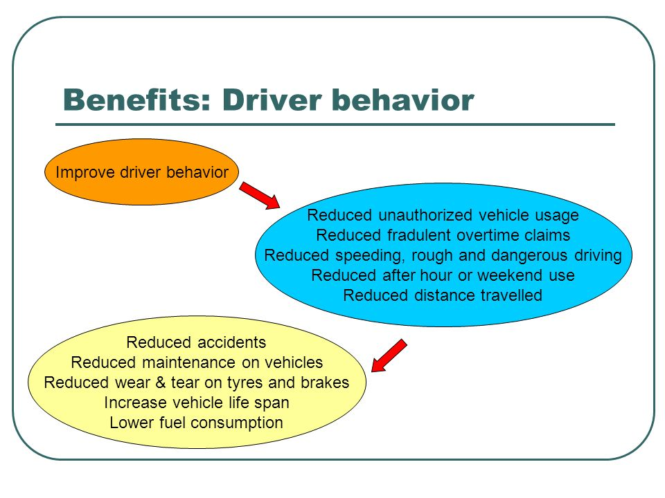 Benefits: Driver behavior
