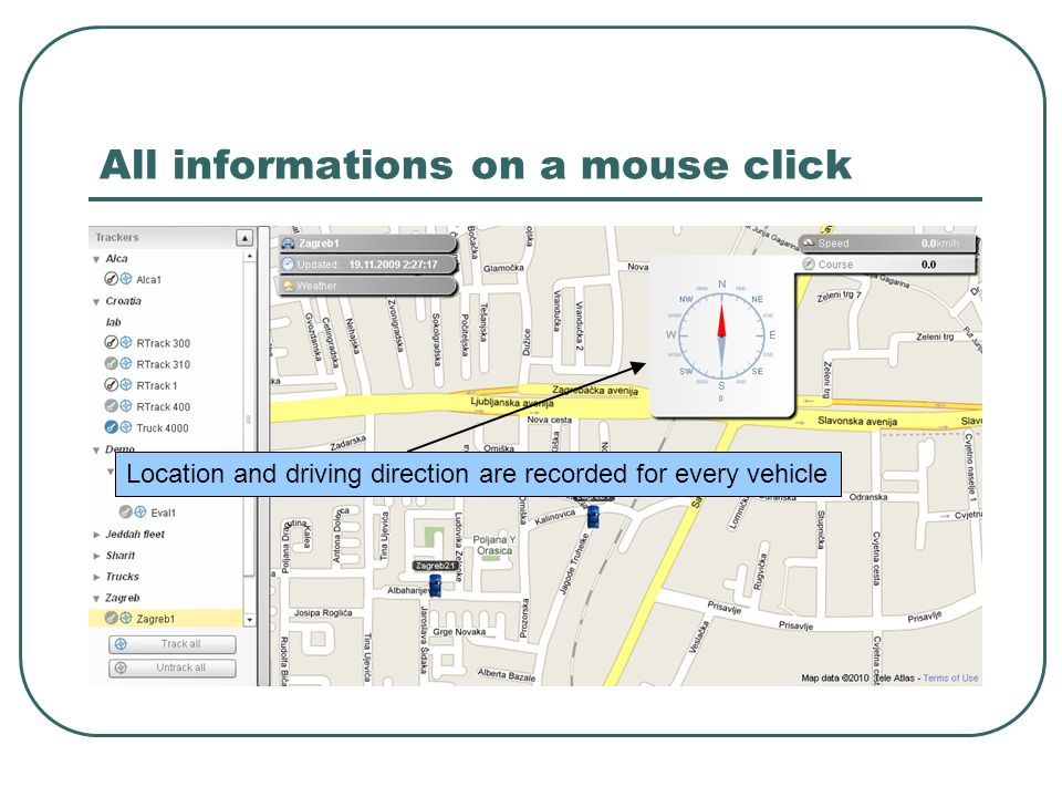 All informations on a mouse click
