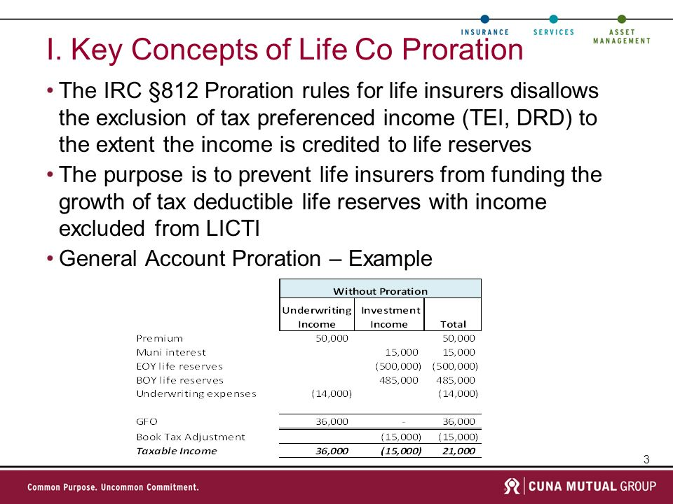 I. Key Concepts of Life Co Proration