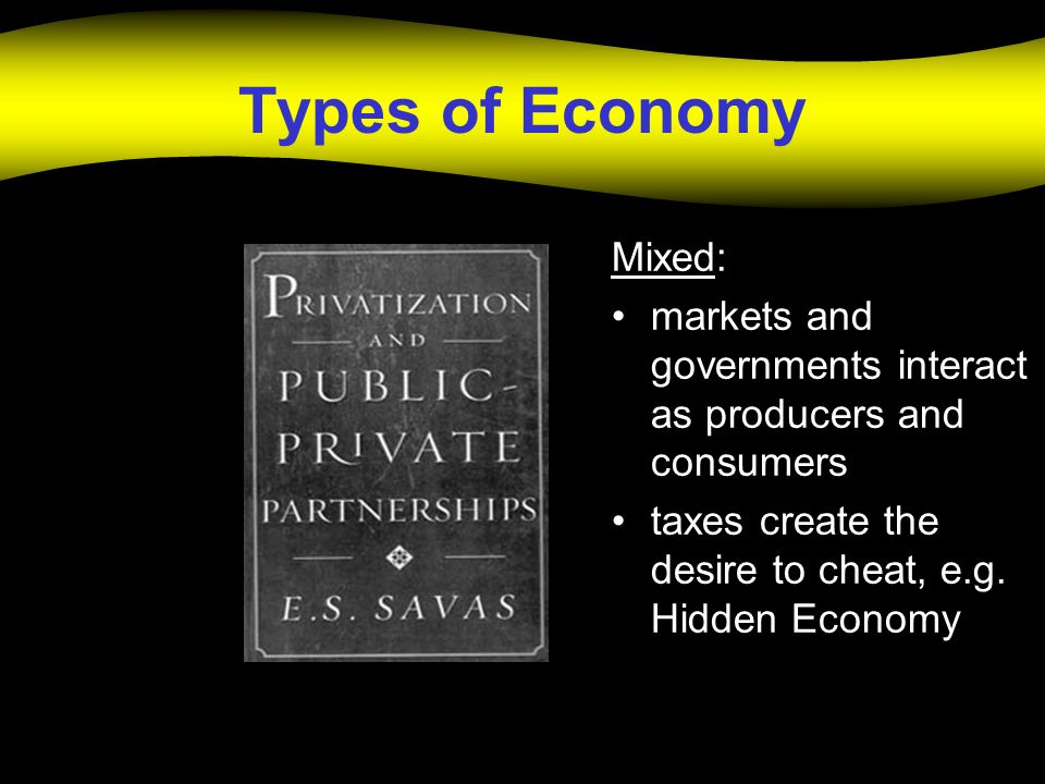 Types of Economy Mixed: