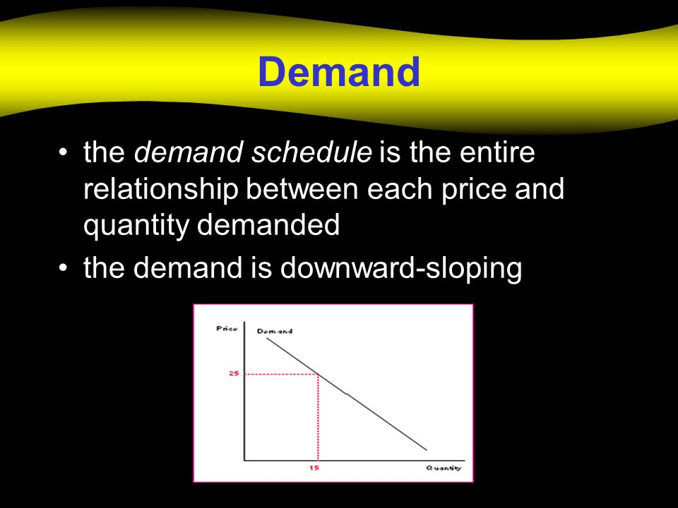 Demand the demand schedule is the entire relationship between each price and quantity demanded.