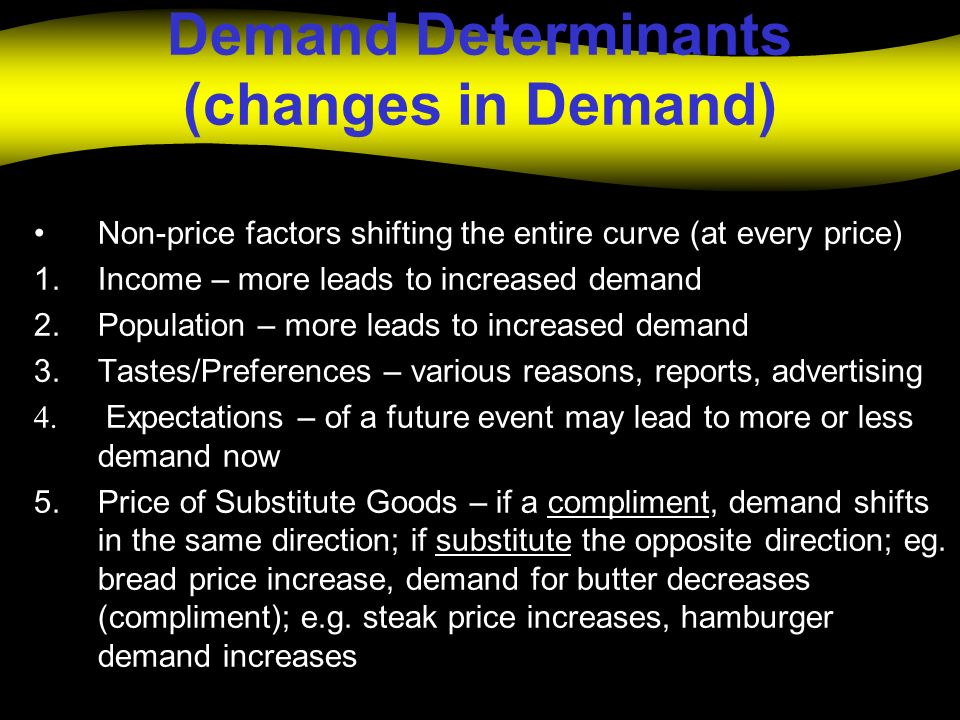 Demand Determinants (changes in Demand)