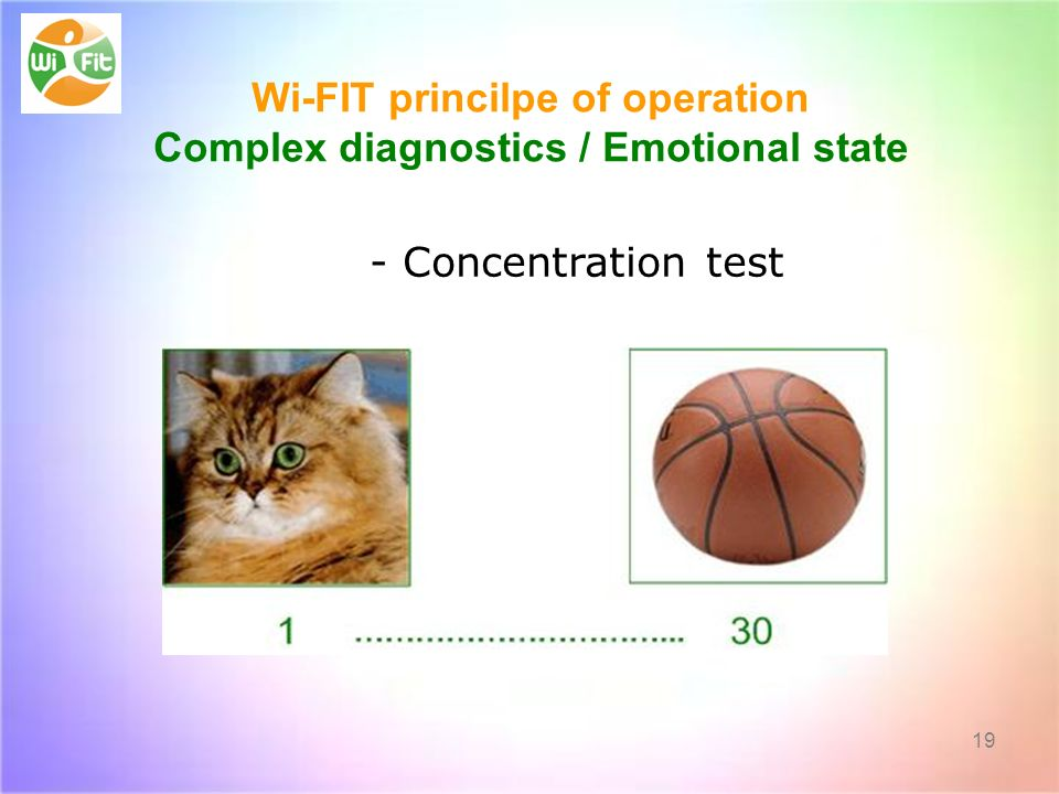Wi-FIT princilpe of operation Complex diagnostics / Emotional state