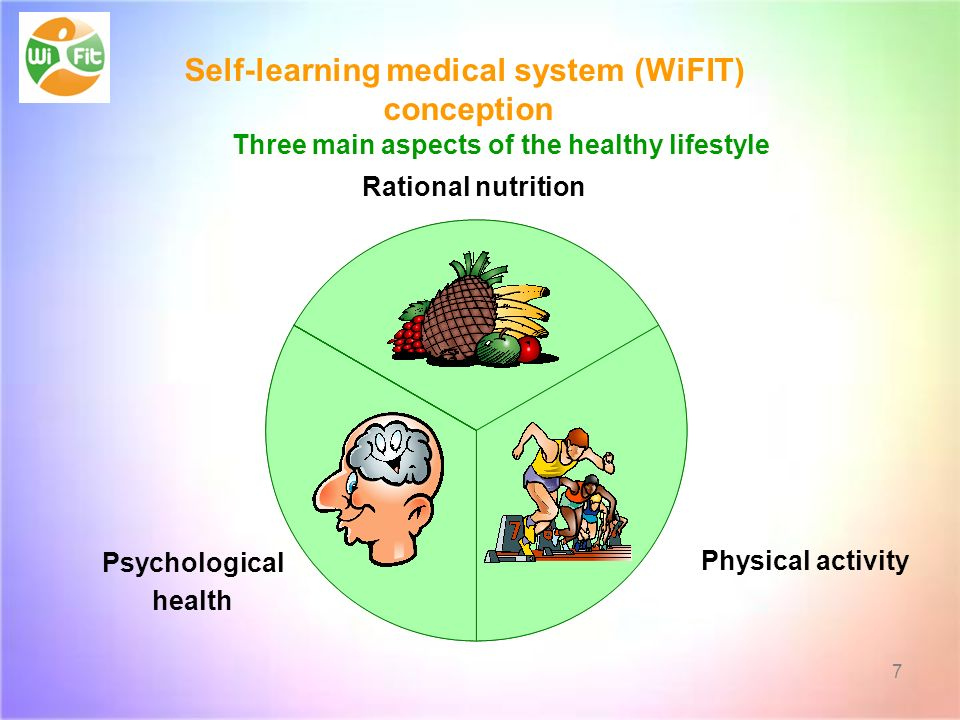 Three main aspects of the healthy lifestyle