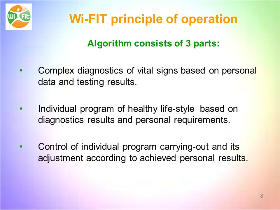 Wi-FIT principle of operation Algorithm consists of 3 parts: