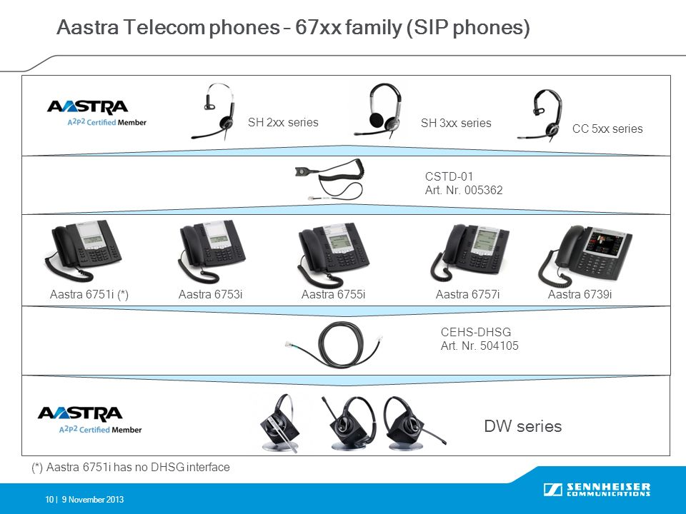 Aastra Telecom phones – 67xx family (SIP phones)