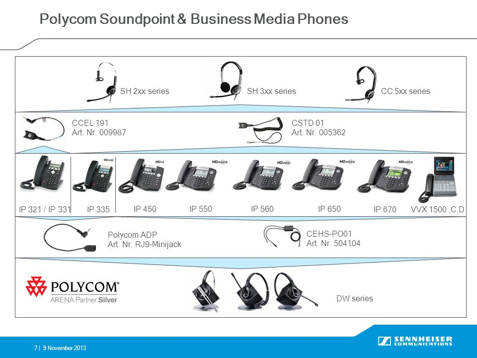 Polycom Soundpoint & Business Media Phones