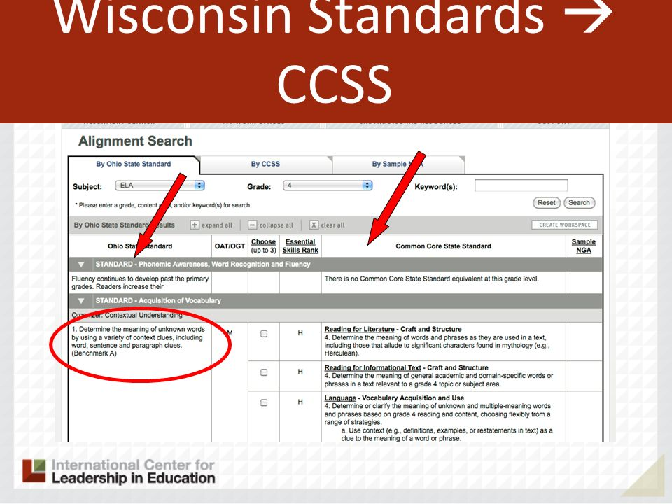 Wisconsin Standards  CCSS
