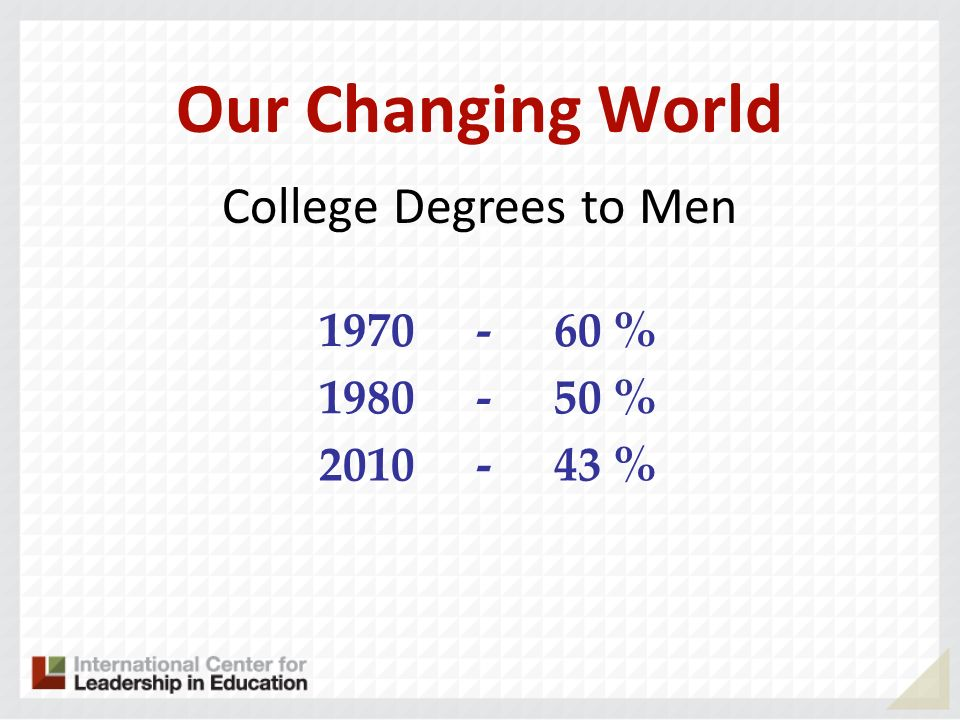 Our Changing World College Degrees to Men 1970 - 60 % 1980 50 % 2010