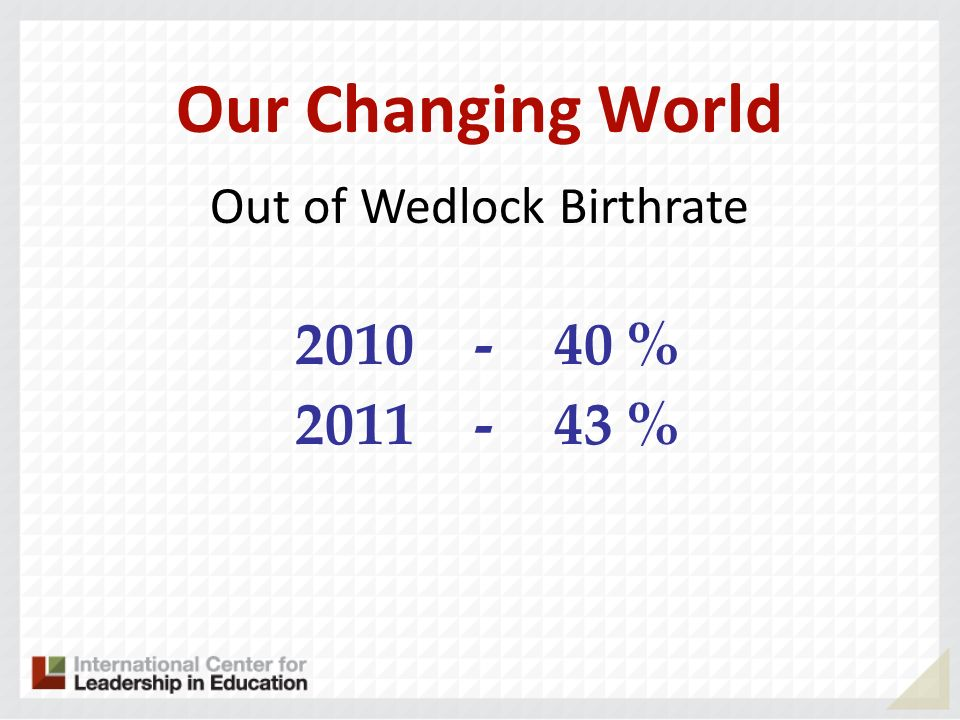 Our Changing World Out of Wedlock Birthrate 2010 - 40 % 2011 43 %