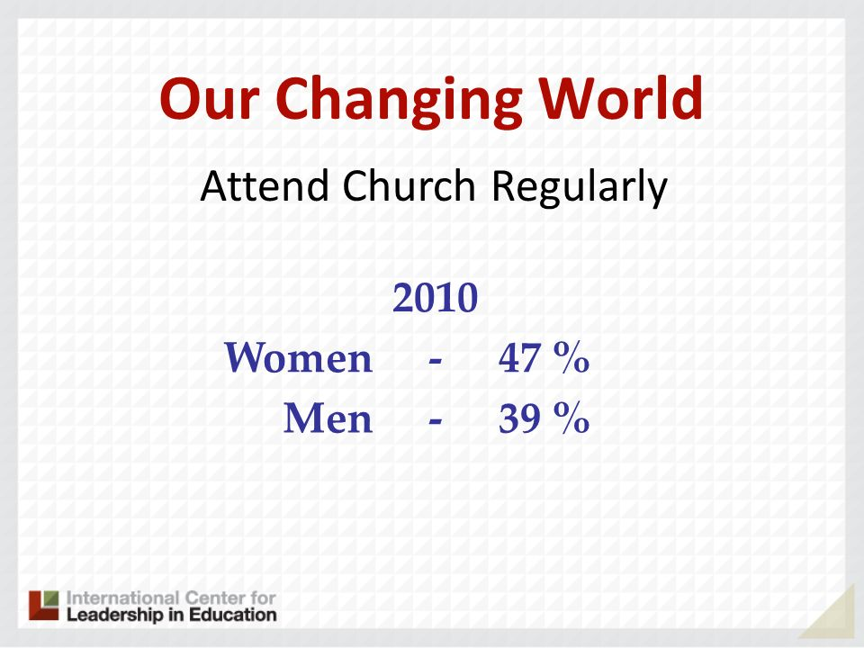 Our Changing World Attend Church Regularly 2010 Women - 47 % Men 39 %