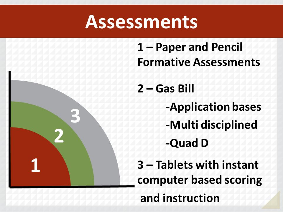 Assessments – Paper and Pencil Formative Assessments