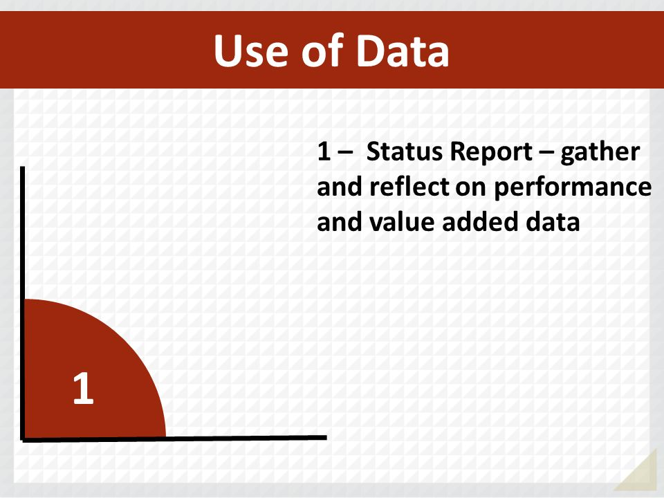 Use of Data 1 – Status Report – gather and reflect on performance and value added data 1