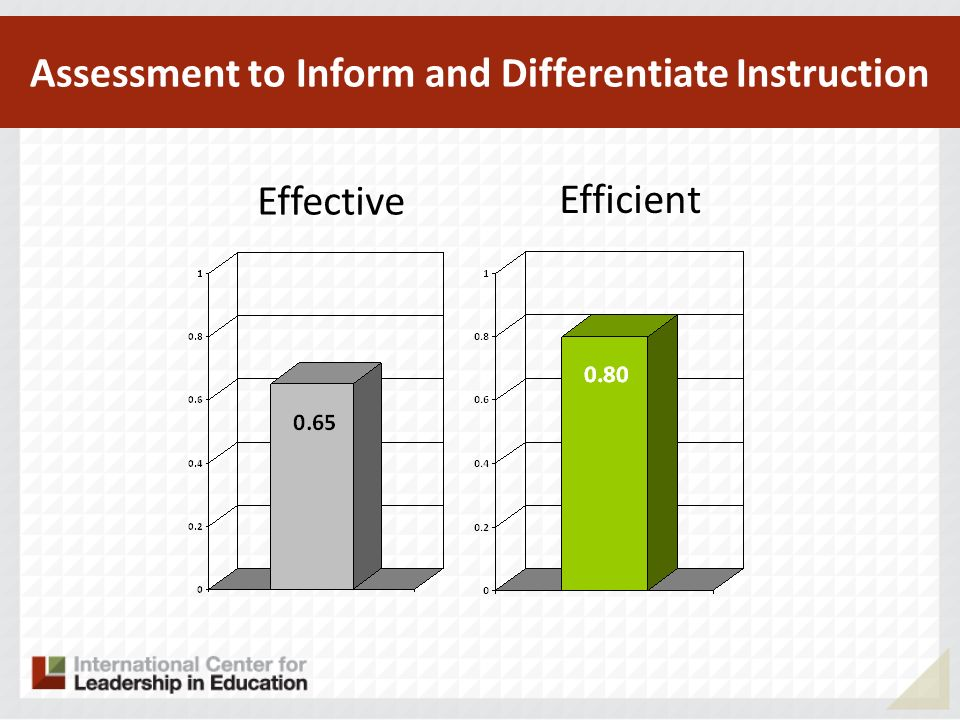 Assessment to Inform and Differentiate Instruction