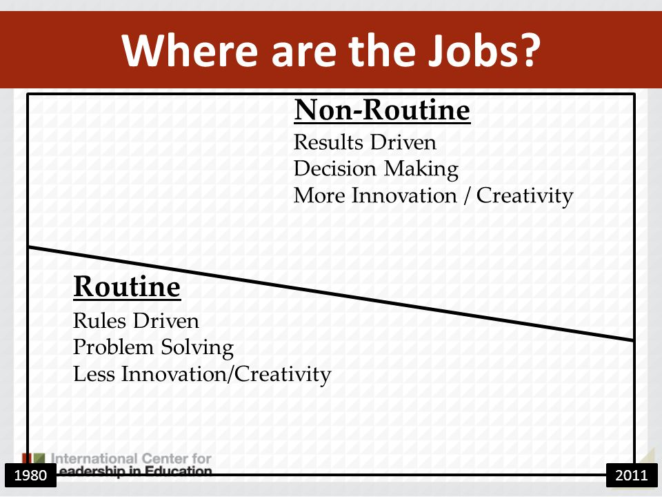 Where are the Jobs Non-Routine Routine Results Driven Decision Making