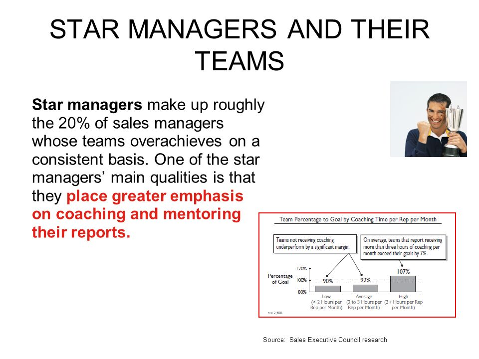 STAR MANAGERS AND THEIR TEAMS