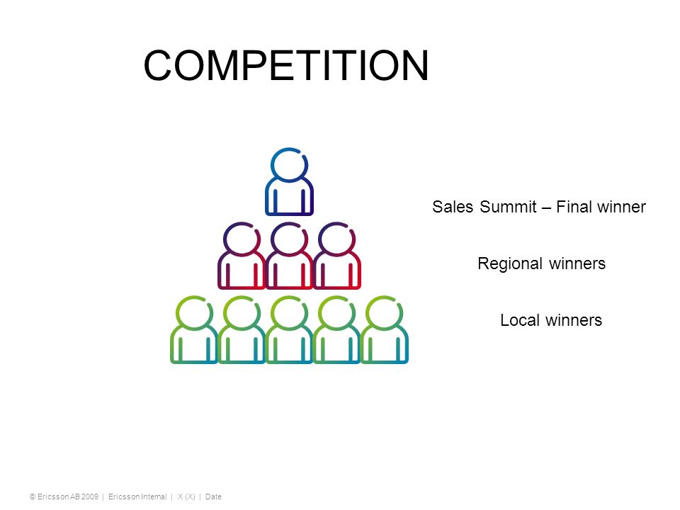 COMPETITION Sales Summit – Final winner Regional winners Local winners