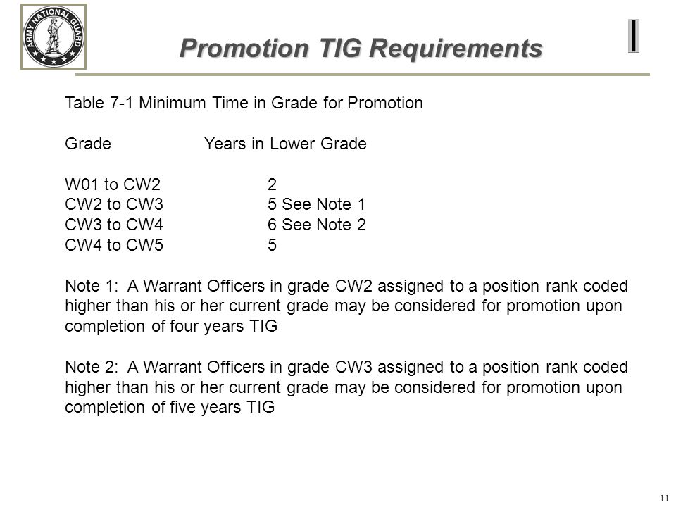 Promotion TIG Requirements