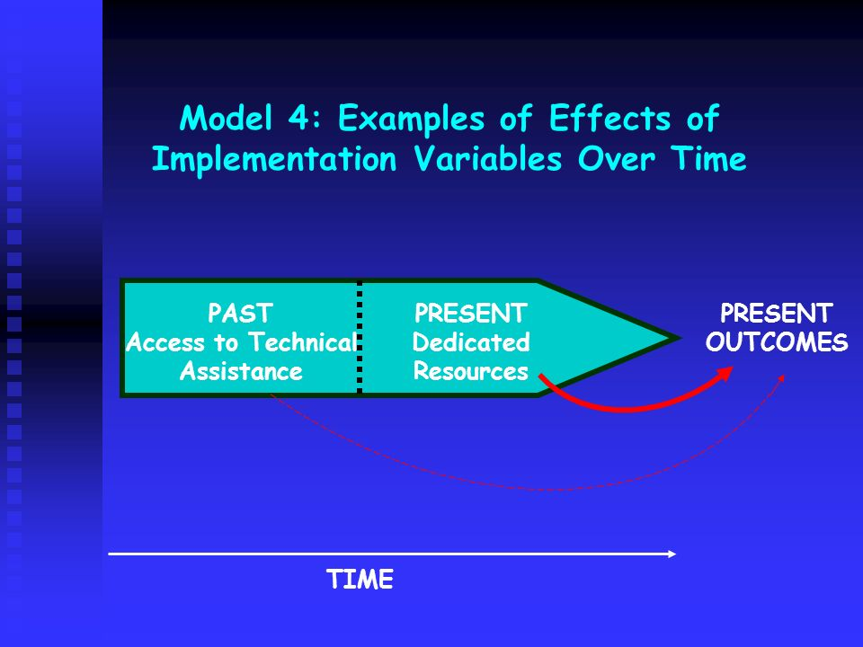 Model 4: Examples of Effects of Implementation Variables Over Time