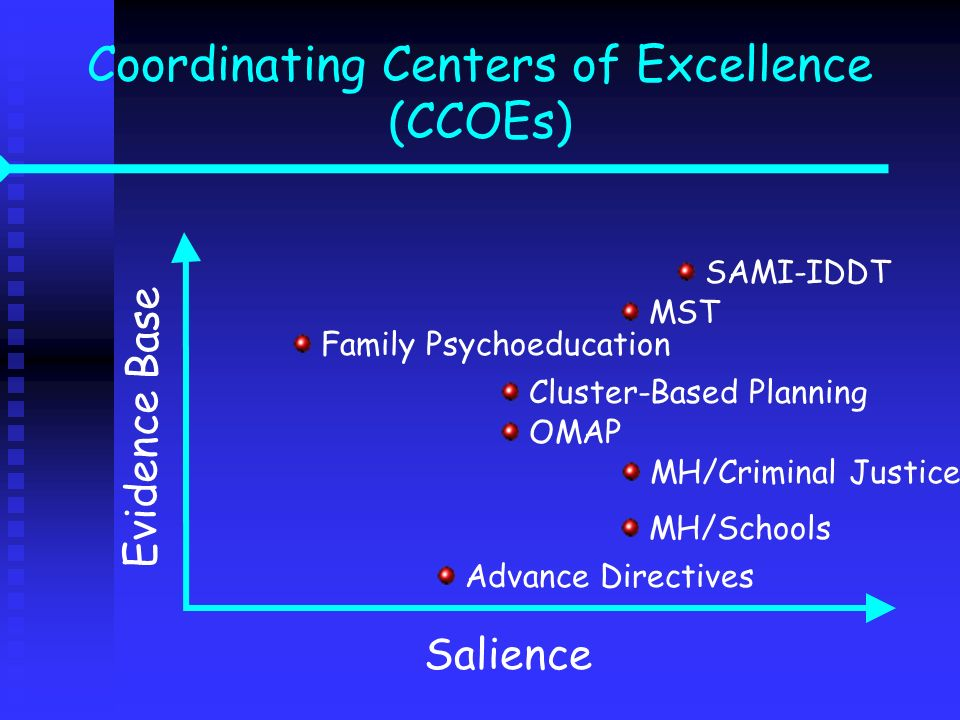 Coordinating Centers of Excellence (CCOEs)