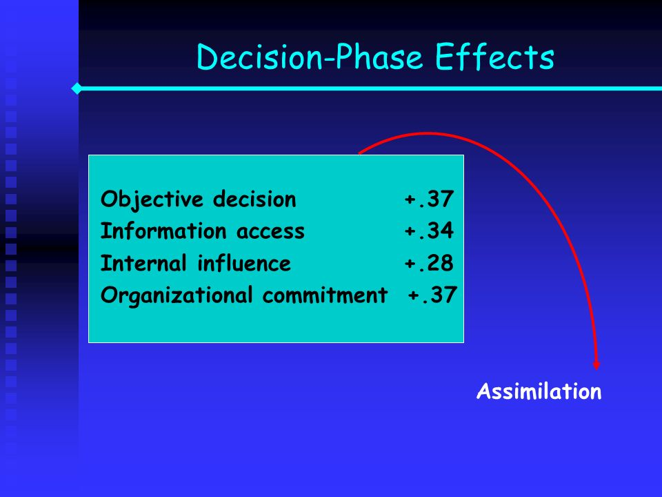 Decision-Phase Effects