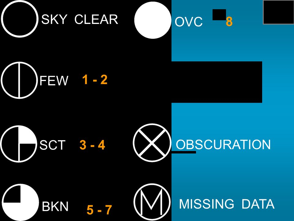 SKY CLEAR OVC 8 FEW 1 - 2 BINOVC SCT 3 - 4 OBSCURATION MISSING DATA BKN 5 - 7