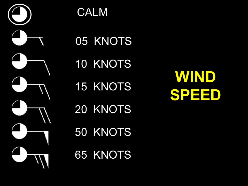 CALM 05 KNOTS 10 KNOTS WIND SPEED 15 KNOTS 20 KNOTS 50 KNOTS 65 KNOTS