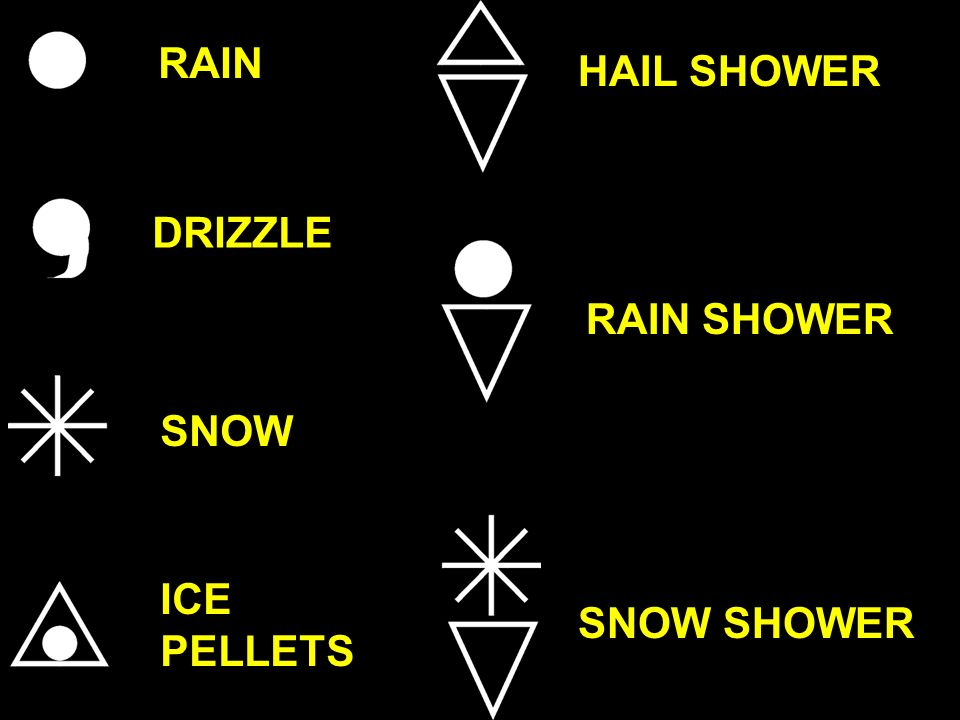 RAIN HAIL SHOWER DRIZZLE RAIN SHOWER SNOW ICE PELLETS SNOW SHOWER