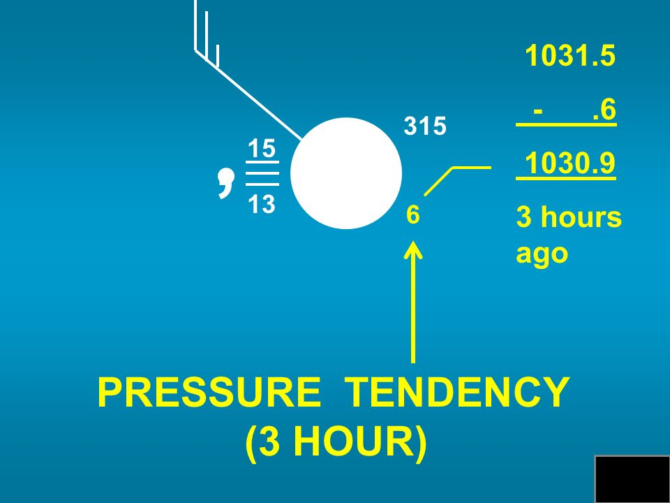 , PRESSURE TENDENCY (3 HOUR) 1031.5 - .6 1030.9 3 hours ago 315 15 13